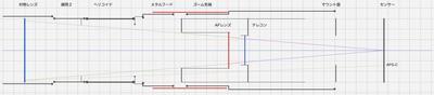 テレコン光路図 100-300 .jpg